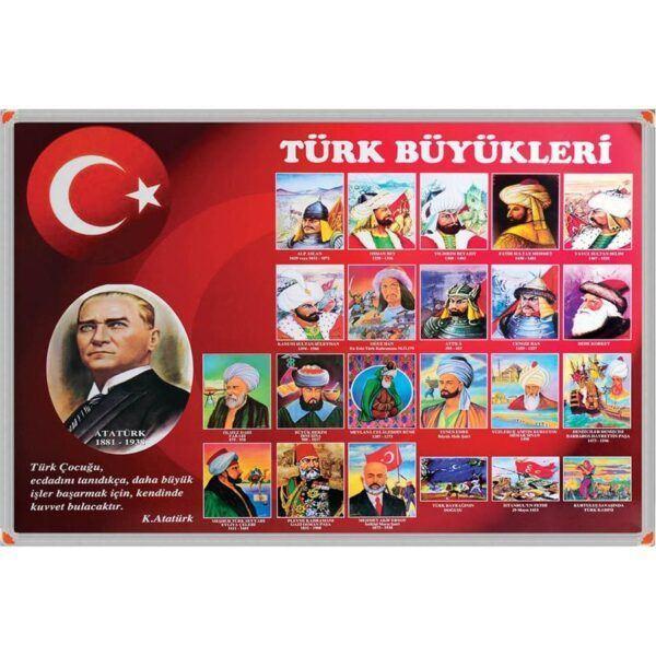 Türk Büyükleri Panosu (Alüminyum Çerçeveli) 70x100 cm